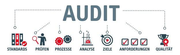 Umweltmanagement Arbeitssicherheitsmanagement Internes Audit Rechtskataster
