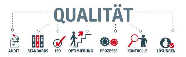 Qualitätsmanagement Zertifizierungsauditor Managementsysteme